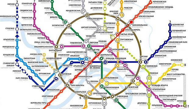 можете станция метро коптево какая линия привезли